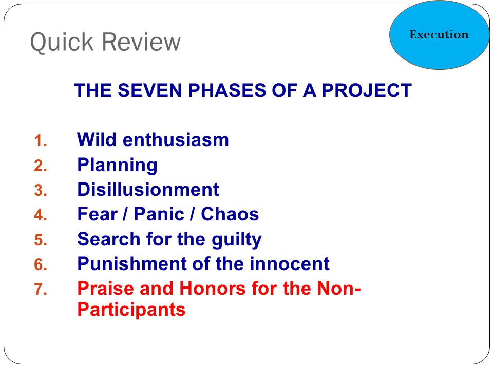 THE SEVEN PHASES OF A PROJECT