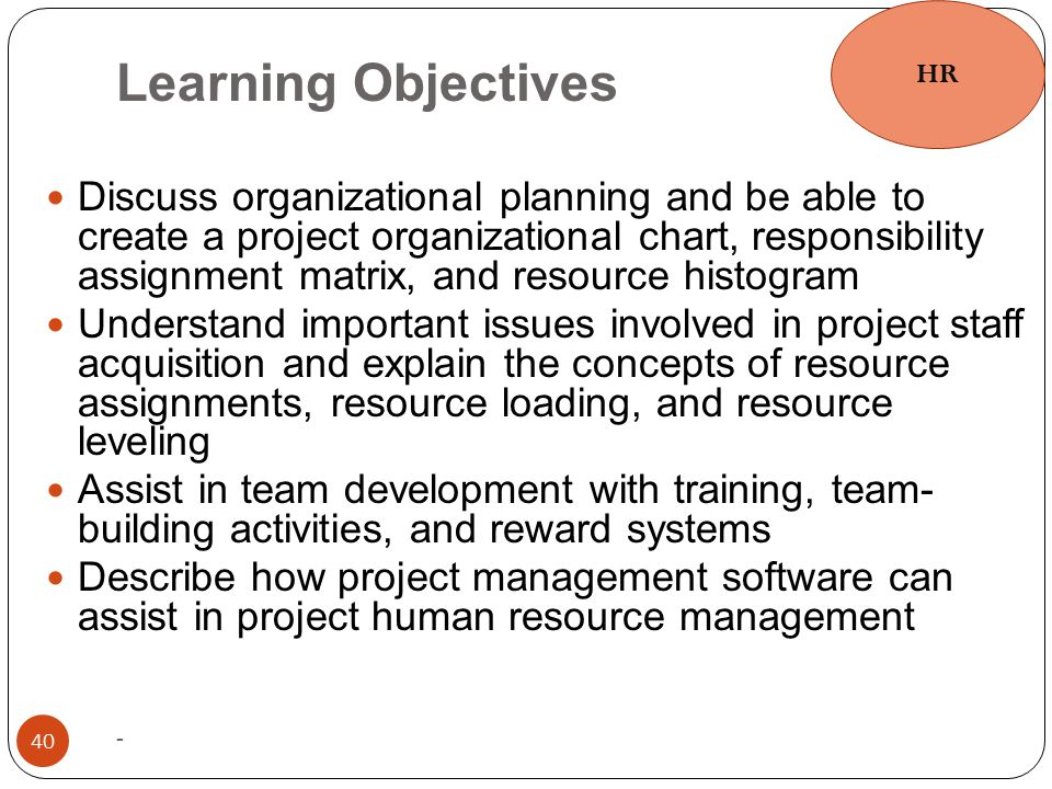 HR Learning Objectives.