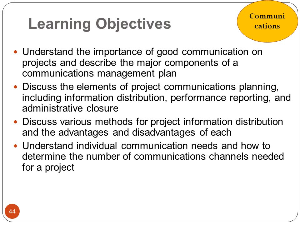 Communications Learning Objectives.