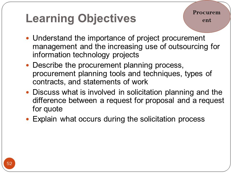 Procurement Learning Objectives.