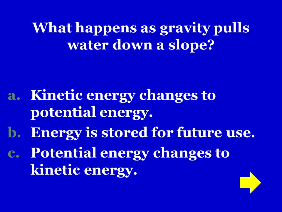 What happens as gravity pulls water down a slope