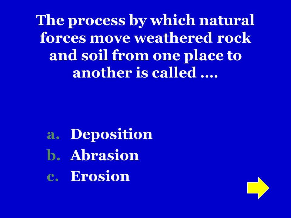 Deposition Abrasion Erosion