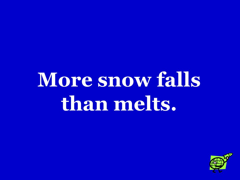 More snow falls than melts.