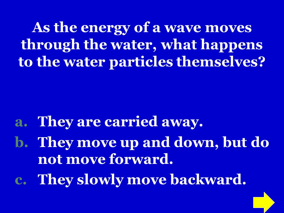 As the energy of a wave moves through the water, what happens to the water particles themselves
