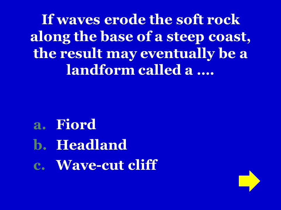 Fiord Headland Wave-cut cliff