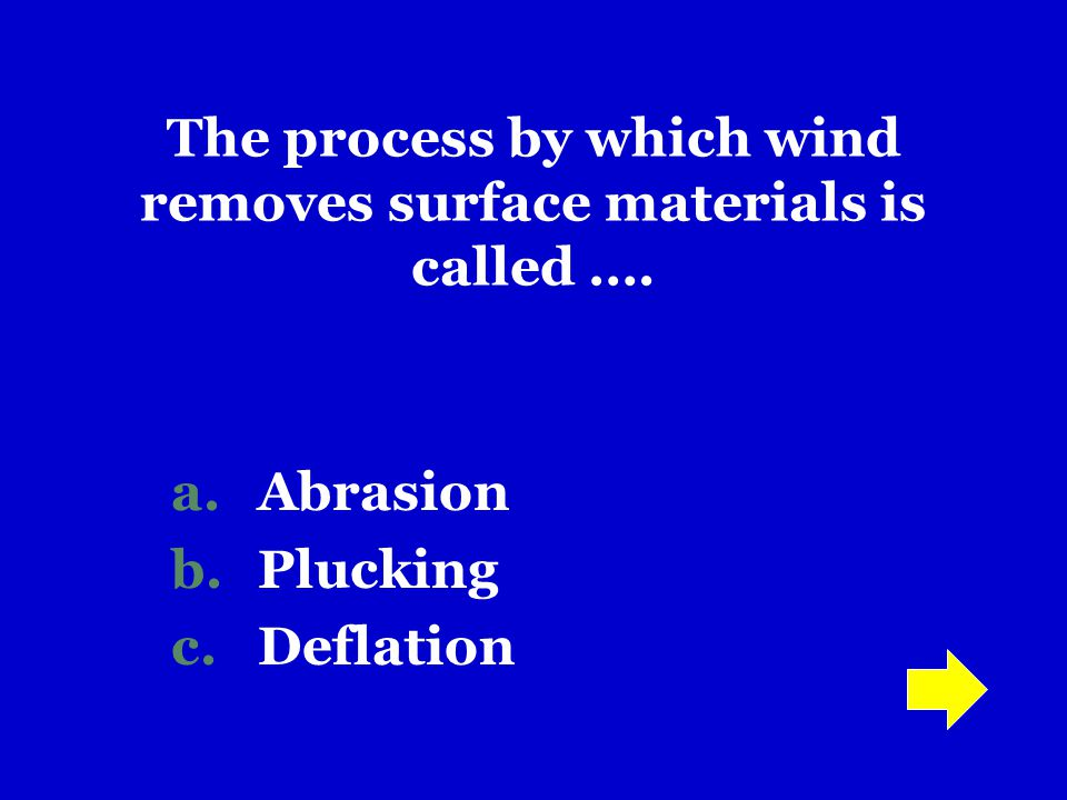 The process by which wind removes surface materials is called ….