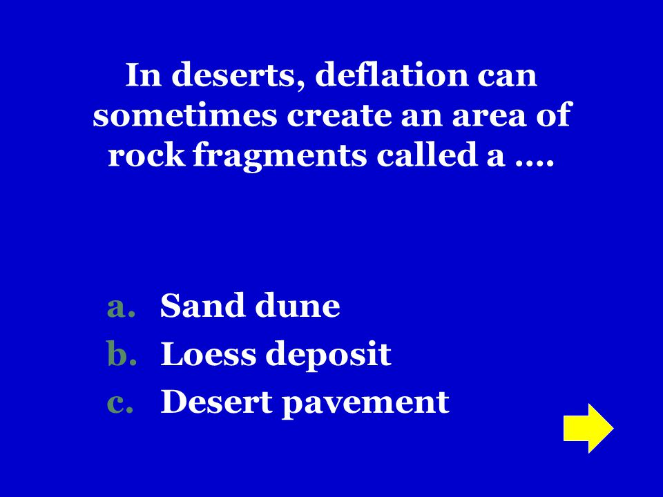 Sand dune Loess deposit Desert pavement