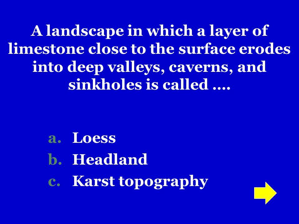 Loess Headland Karst topography