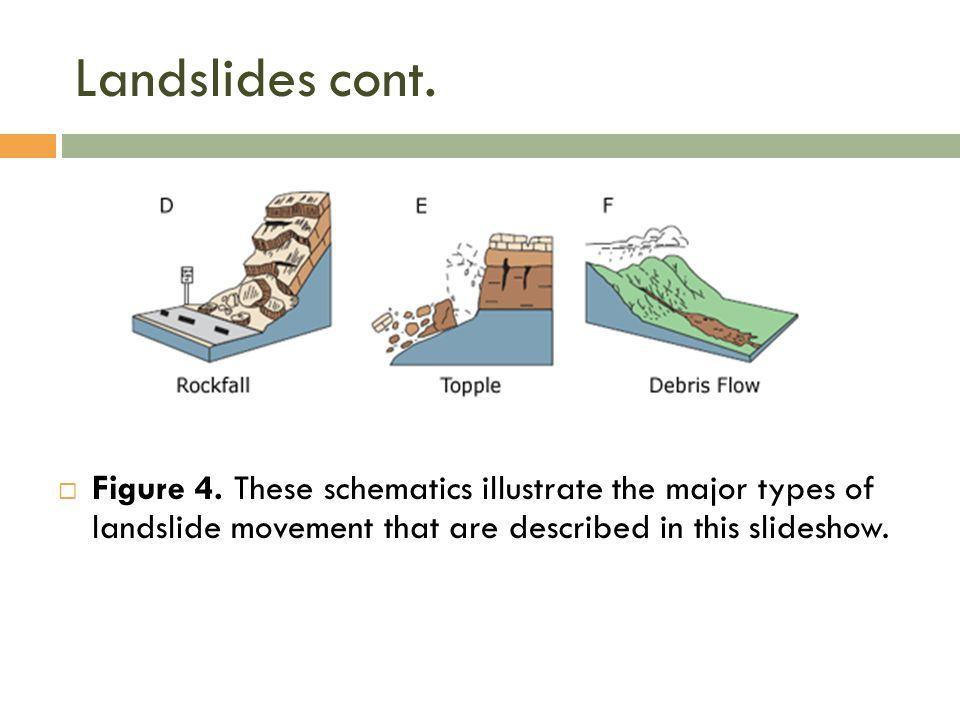 Landslides cont. Figure 4.