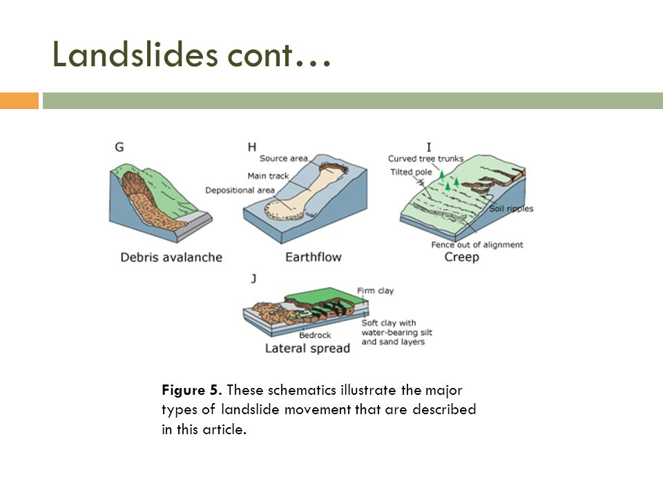 Landslides cont… Figure 5.