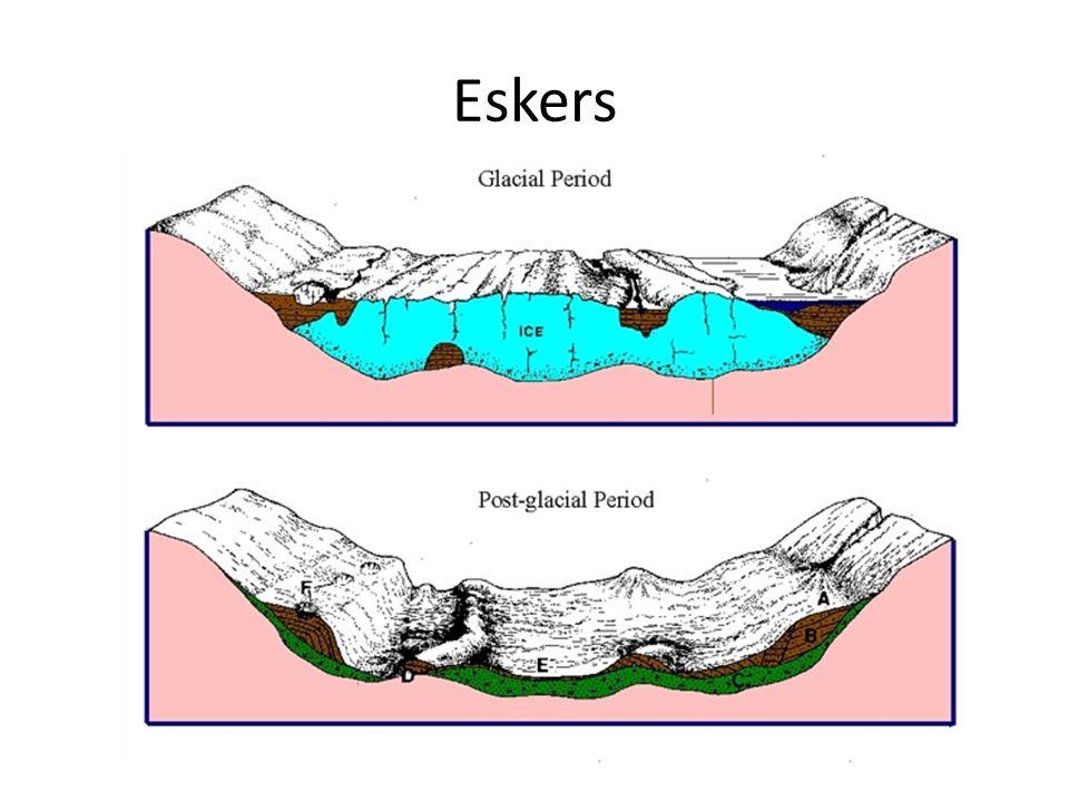Eskers
