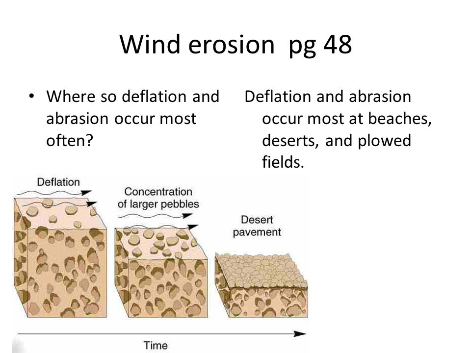 Wind erosion pg 48 Where so deflation and abrasion occur most often