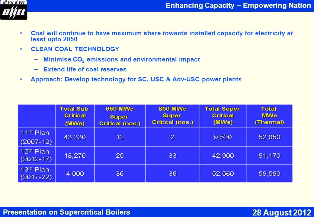 Coal will continue to have maximum share towards installed capacity for electricity at least upto 2050