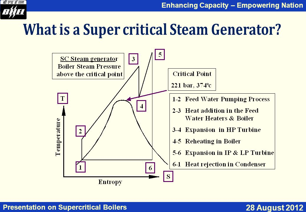 Supercritical Steam Generator ~ Advanced ultra supercritical steam generators ppt video