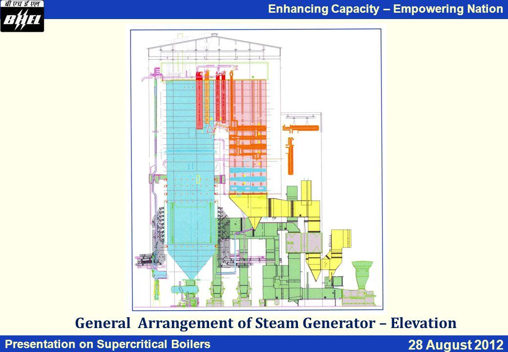 General Arrangement of Steam Generator – Elevation