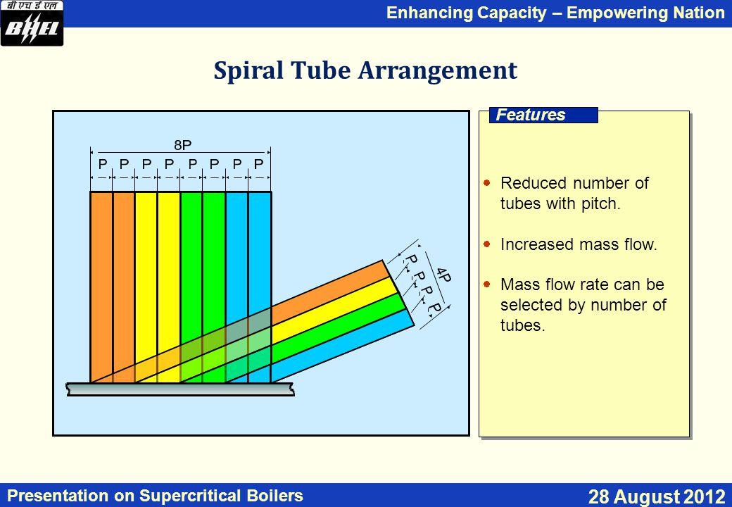 Spiral Tube Arrangement