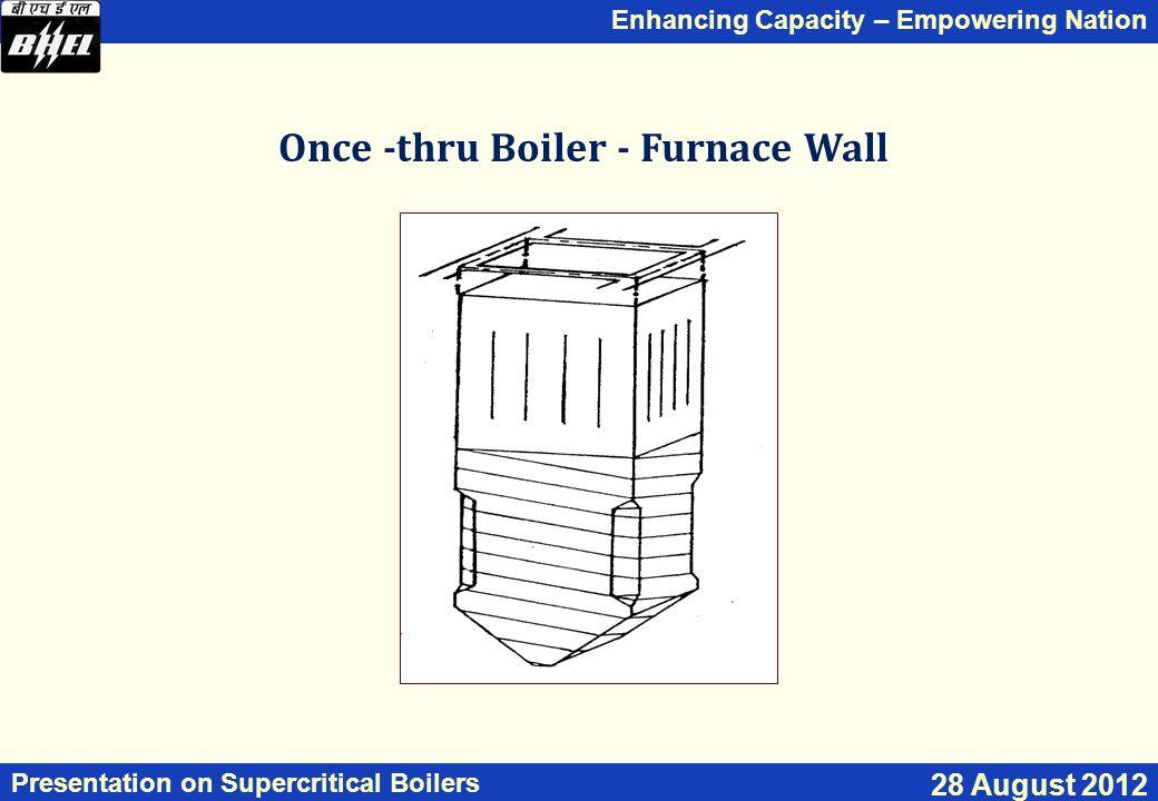 Once -thru Boiler - Furnace Wall