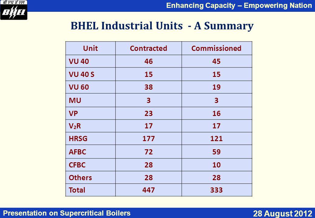 BHEL Industrial Units - A Summary