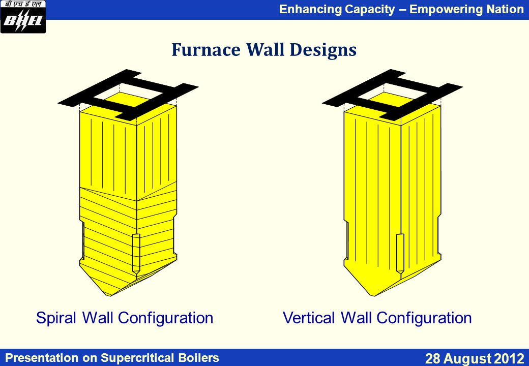 Furnace Wall Designs Spiral Wall Configuration