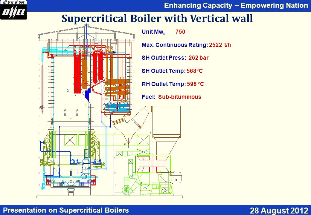 Supercritical Boiler with Vertical wall