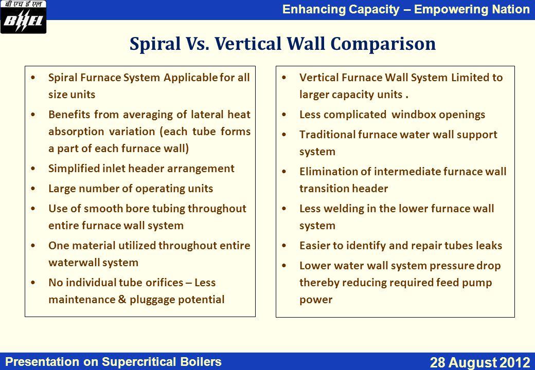 Spiral Vs. Vertical Wall Comparison