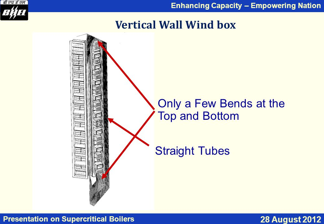Vertical Wall Wind box Straight Tubes Only a Few Bends at the Top and Bottom