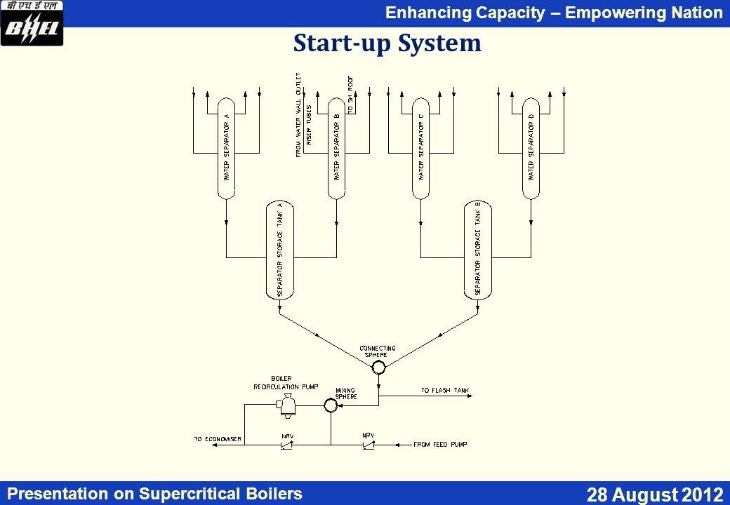 Start-up System