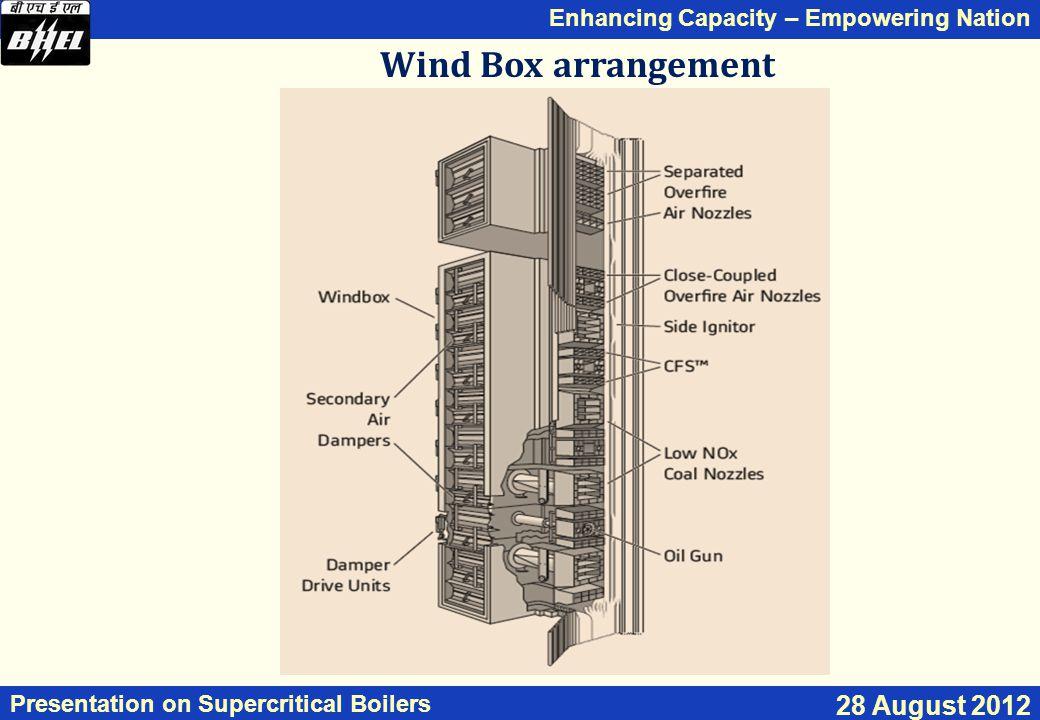 Wind Box arrangement