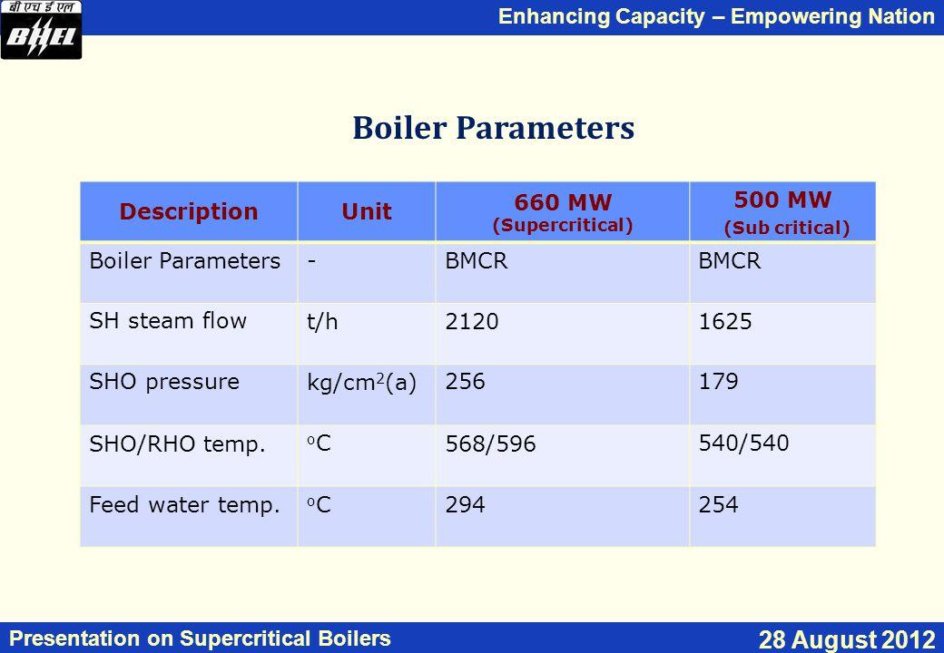 Boiler Parameters Description Unit 660 MW (Supercritical) 500 MW
