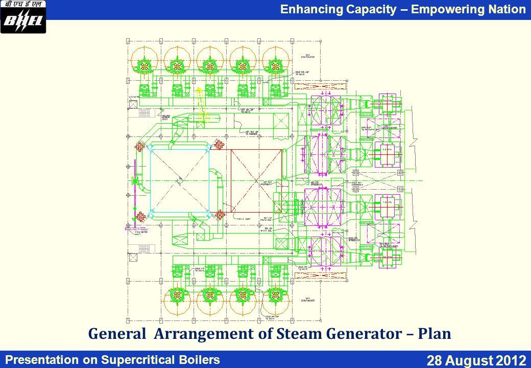 General Arrangement of Steam Generator – Plan