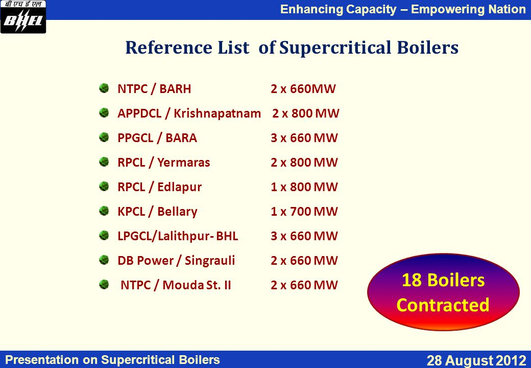 Reference List of Supercritical Boilers