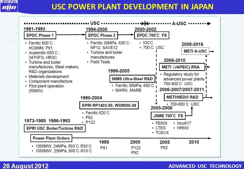 USC POWER PLANT DEVELOPMENT IN JAPAN