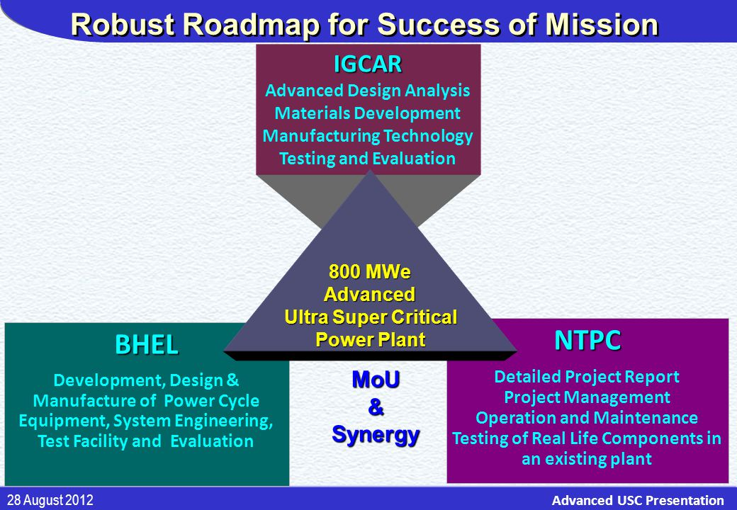 Robust Roadmap for Success of Mission