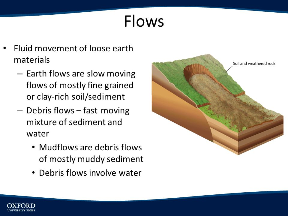 Flows Fluid movement of loose earth materials