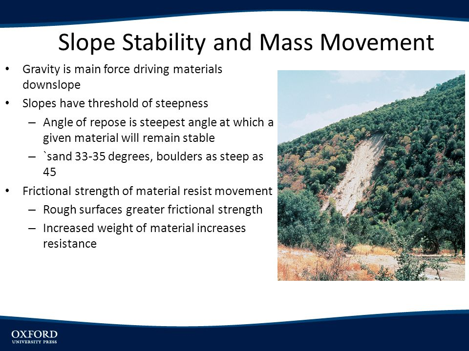Slope Stability and Mass Movement