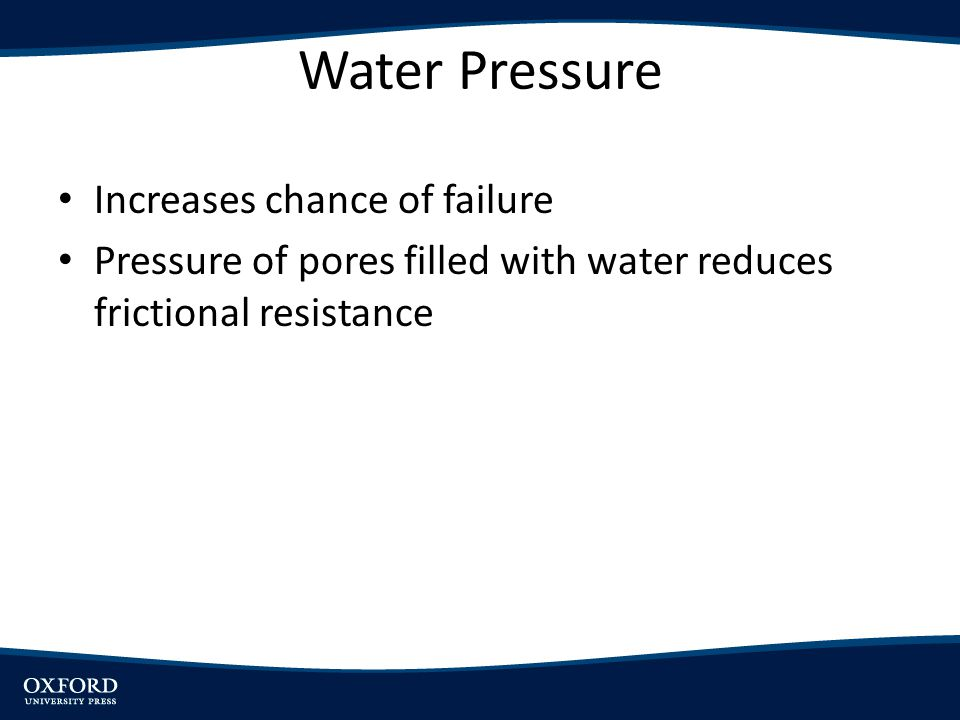 Water Pressure Increases chance of failure