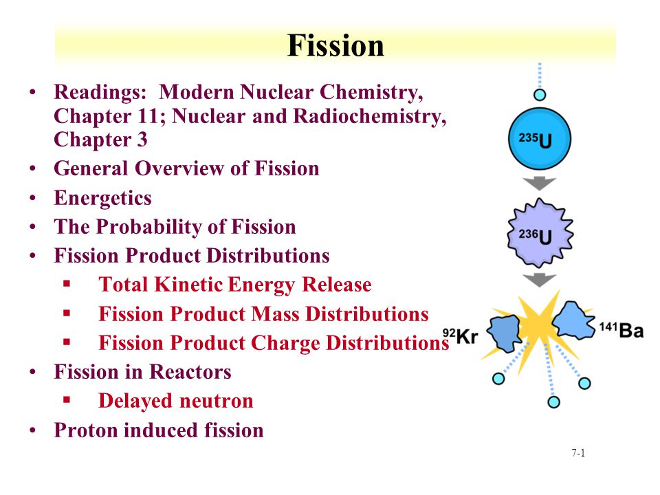 Fission Readings: Modern Nuclear Chemistry, Chapter 11; Nuclear and Radiochemistry, Chapter 3. General Overview of Fission.