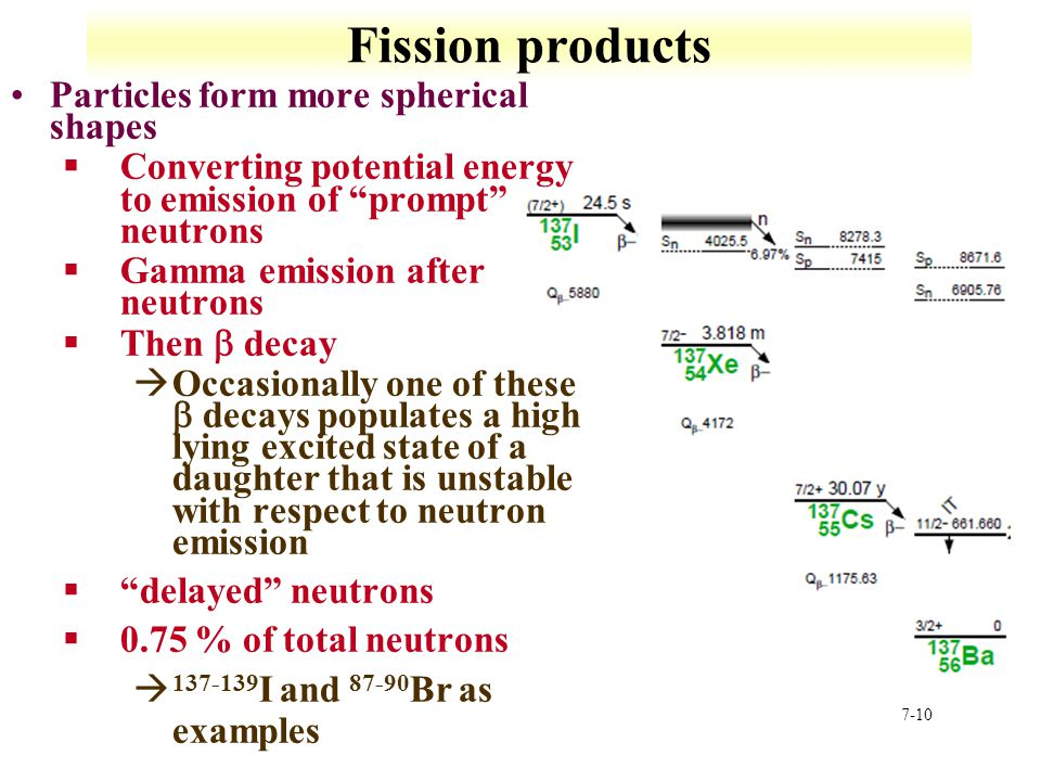 Fission products Particles form more spherical shapes