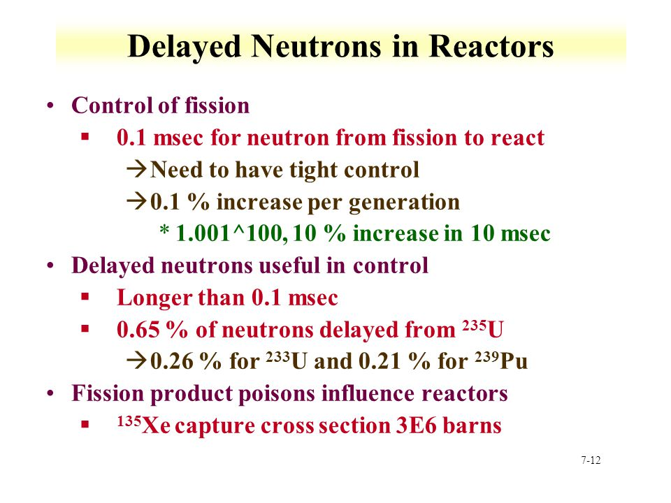 Delayed Neutrons in Reactors