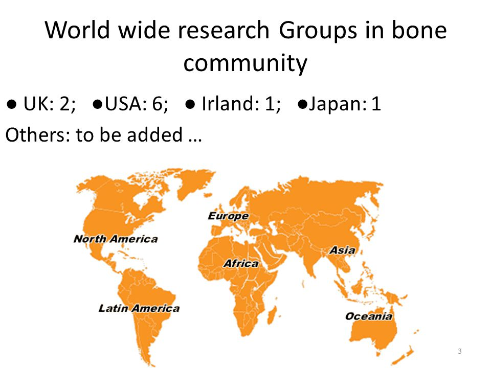 World wide research Groups in bone community