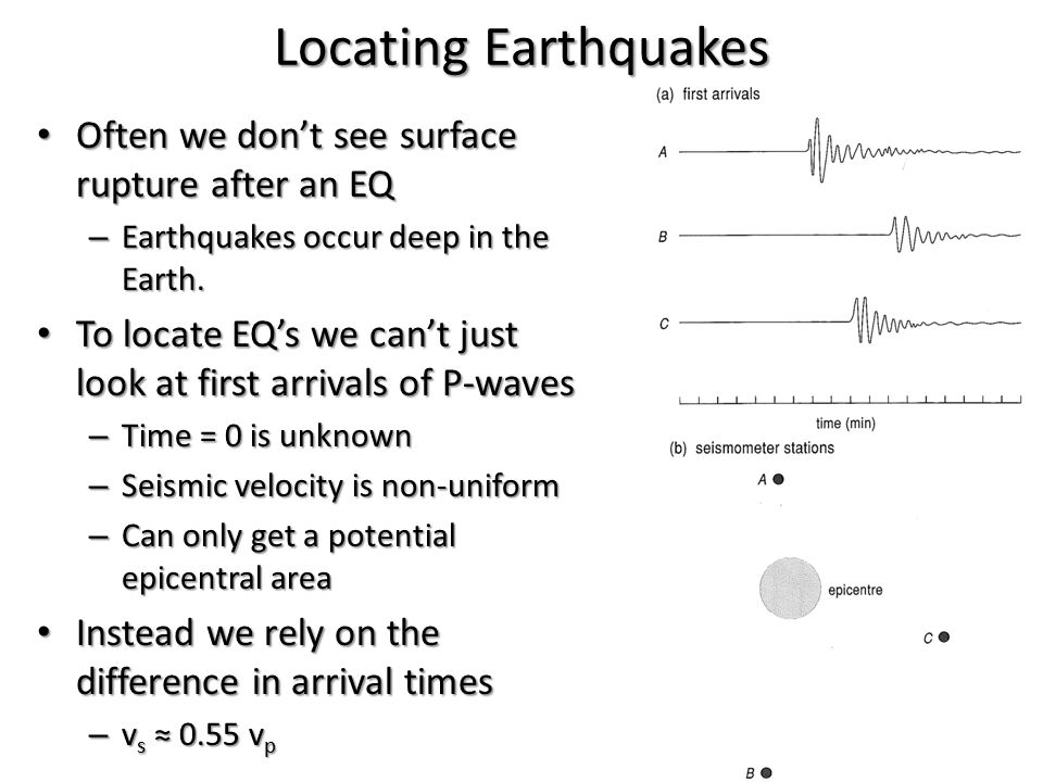 Locating Earthquakes Often we don't see surface rupture after an EQ