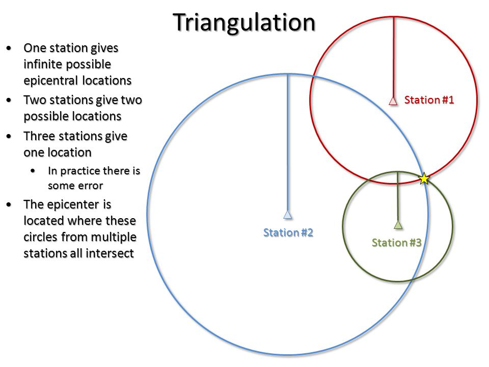 Triangulation One station gives infinite possible epicentral locations
