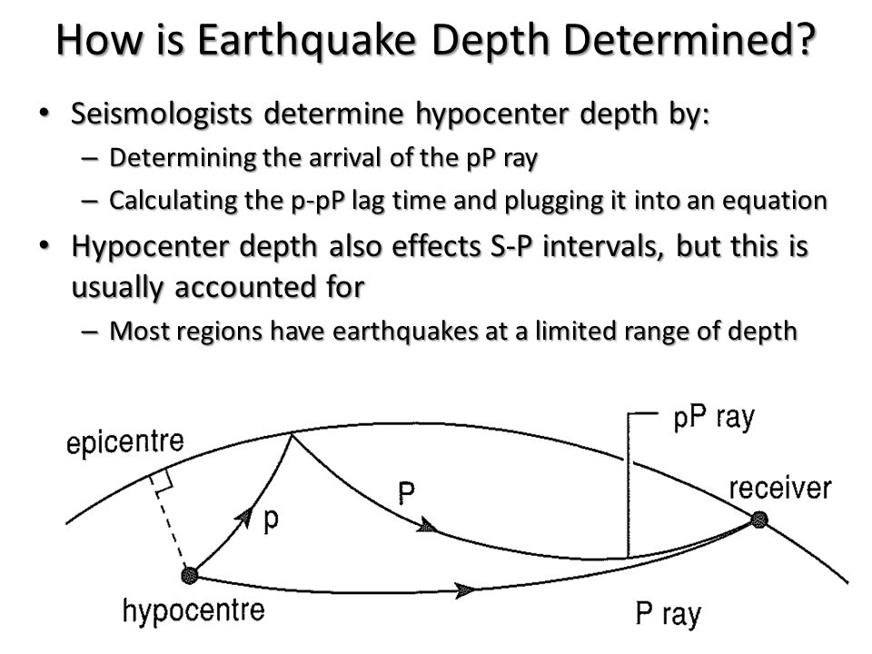 How is Earthquake Depth Determined