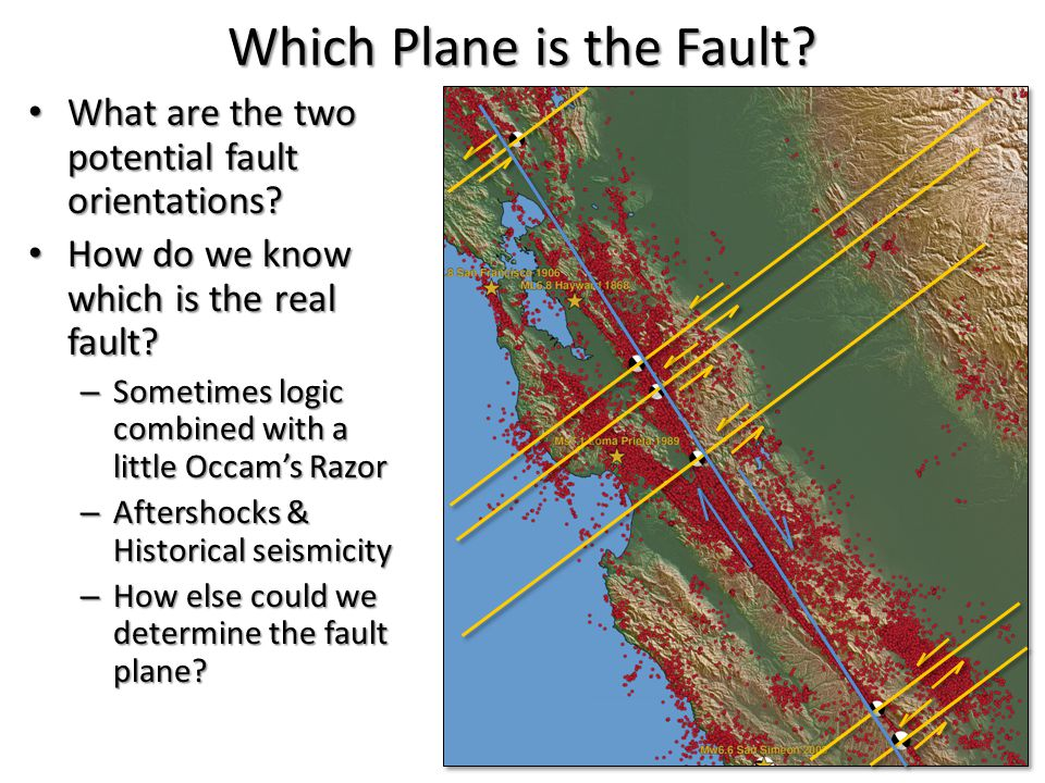 Which Plane is the Fault