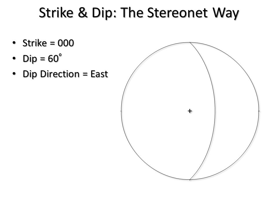 Strike & Dip: The Stereonet Way