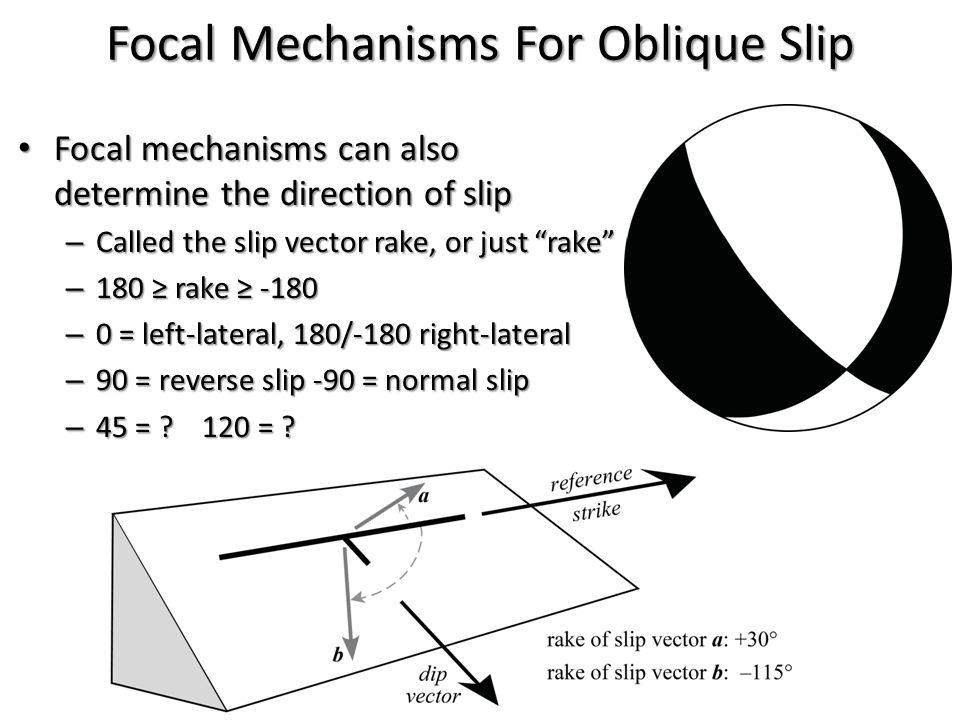 Focal Mechanisms For Oblique Slip