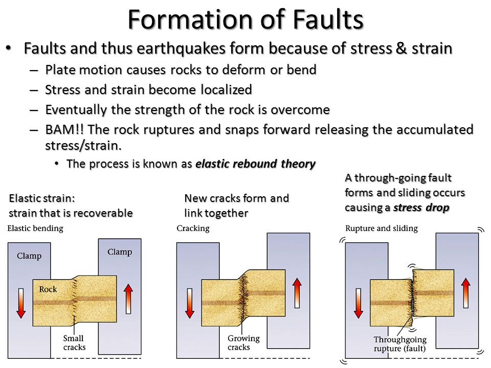 Formation of Faults Faults and thus earthquakes form because of stress & strain. Plate motion causes rocks to deform or bend.