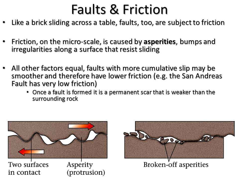 Faults & Friction Like a brick sliding across a table, faults, too, are subject to friction.