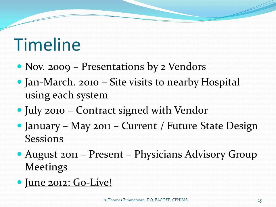 Timeline Nov. 2009 – Presentations by 2 Vendors