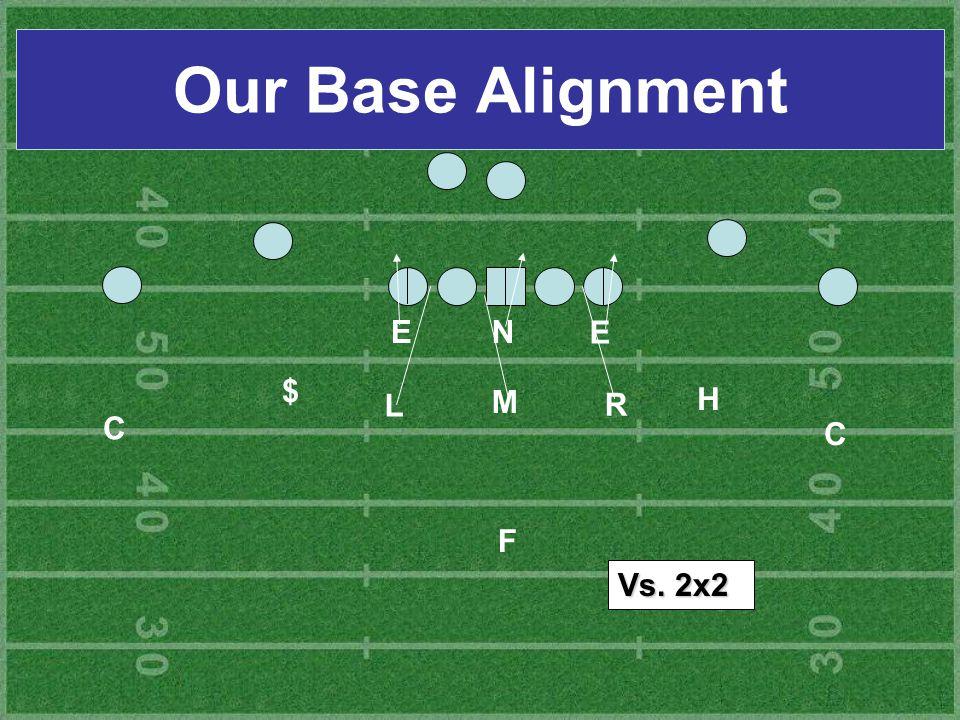 Our Base Alignment C H E L M R $ N F Vs. 2x2